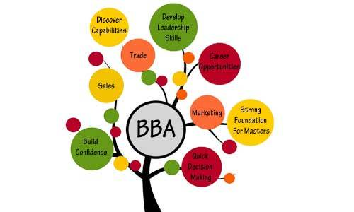 BBA Admission